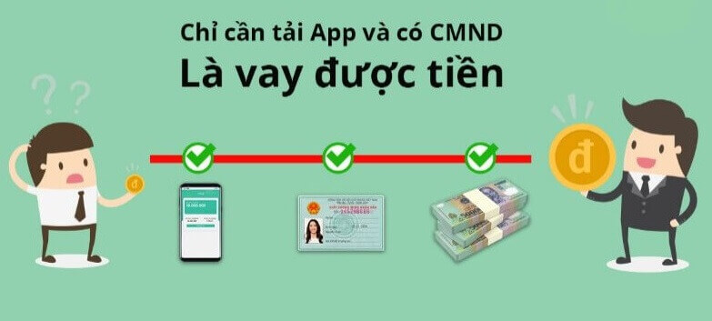 Điều kiện vay tiền qua app