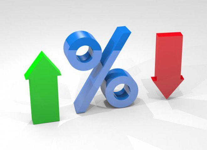 Hạn mức lãi suất vay tiền tại Finizi